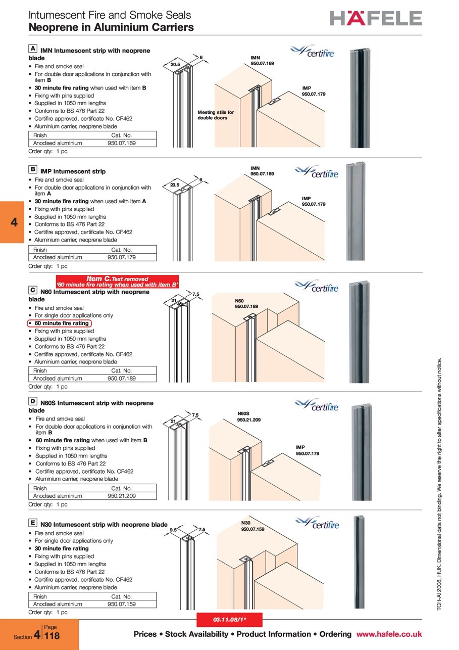 Intumescent Strip With